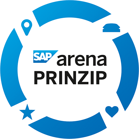 SAP Arena Prinzip
